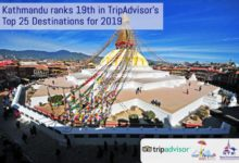 Photo of Kathmandu ranked 19th best tourism destination in world